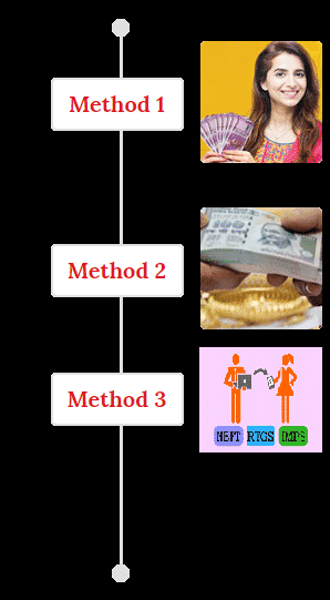 Payment Method Goldcash Limited